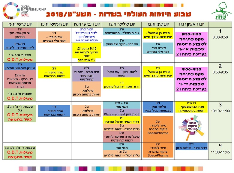 Schedule of the Global Entrepreneurship Week at the Sadot School
