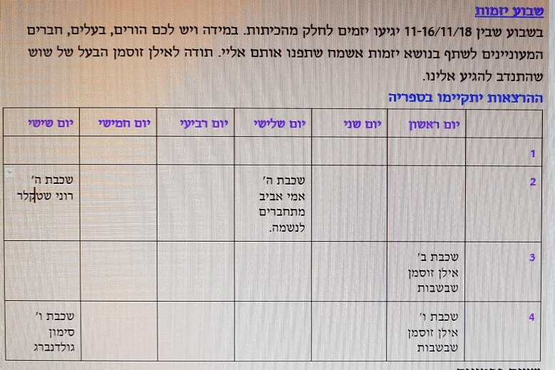 Schedule of the Global Entrepreneurship Week at HaDekel School in Karmiel