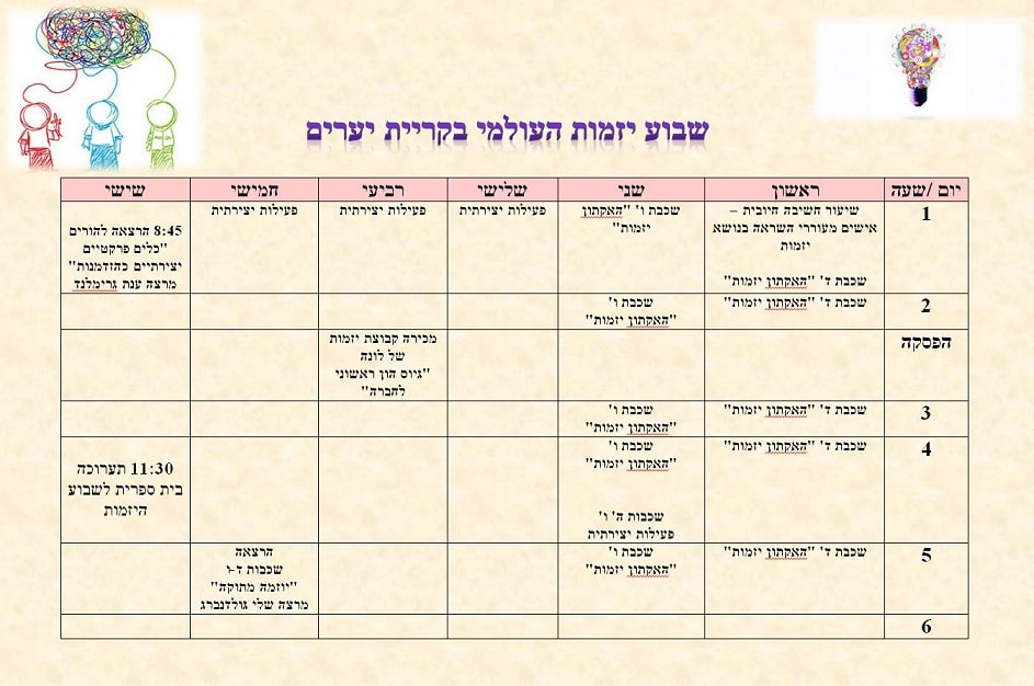 the schedule of the GEW events at the Kiryat Yearim School