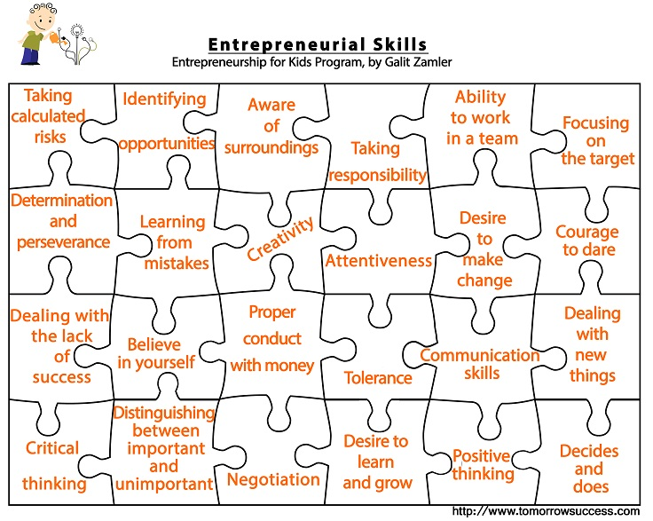 puzzle of entrepreneurial skills to teach children entrepreneurship